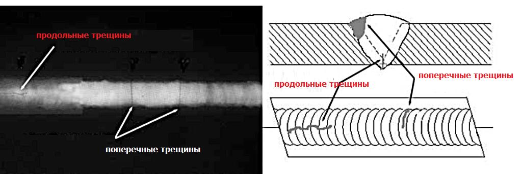 трещина сварного шва