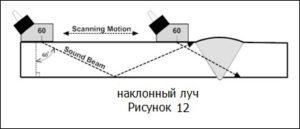 Ультразвуковой контроль картинка 12