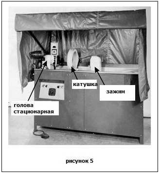 стендовая установка - метод неразрушающего контроля