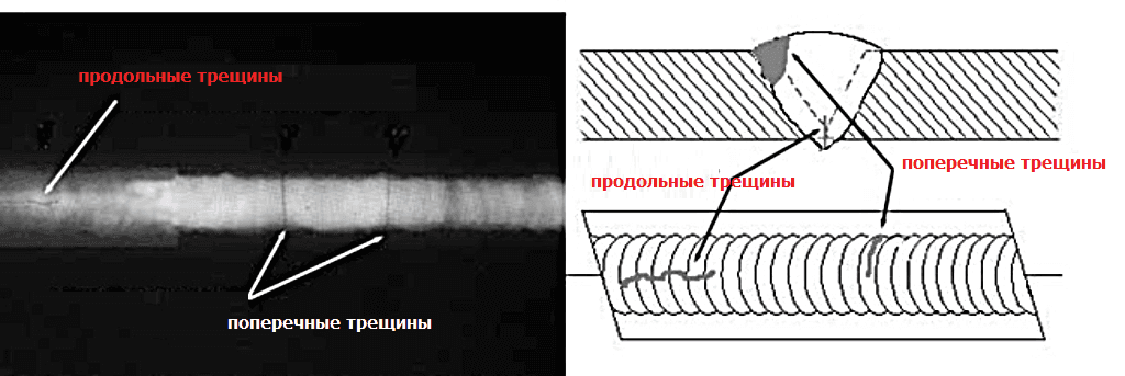Рентген снимки сварных швов, обучение и фото - все за 20 минут!
