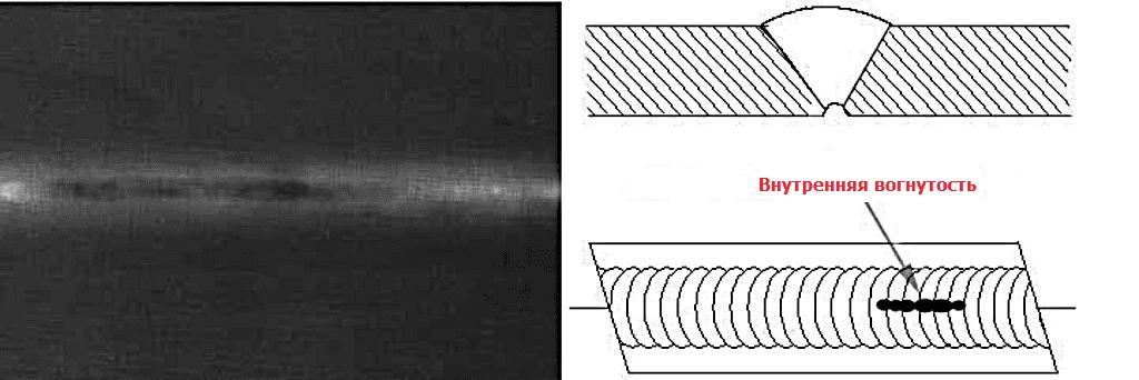 Снимок сварных швов - Внутренняя вогнутость