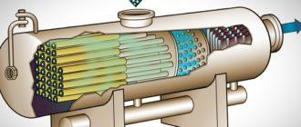 Вихретоковый контроль - методы для теплообменников