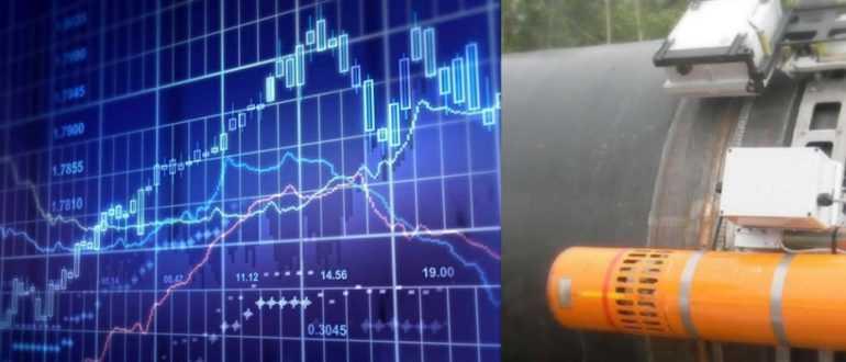 Рынок неразрушающего контроля анализ рыка прогноз