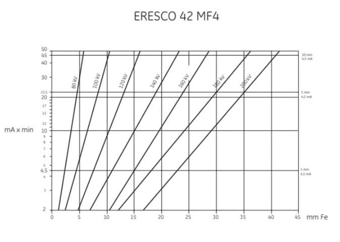 eresco 42 технические характеристики